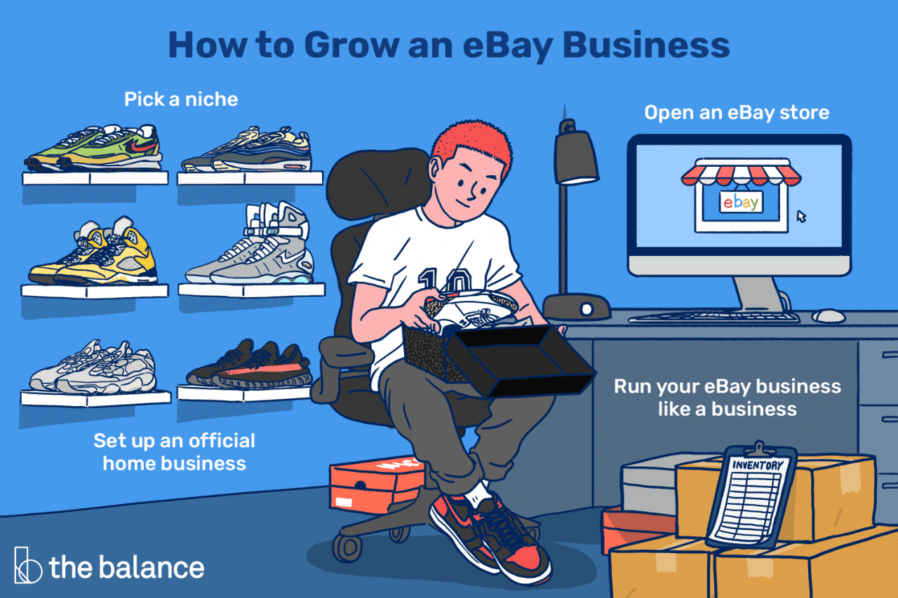 Finding Quality eBay Products the Easy Way!